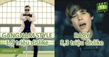 10 video nhận được lượng dislike khủng nhất trong lịch sử YouTube