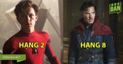 Xếp hạng 17 bộ phim Marvel: Tất cả đều được đánh giá cao vượt xa DC